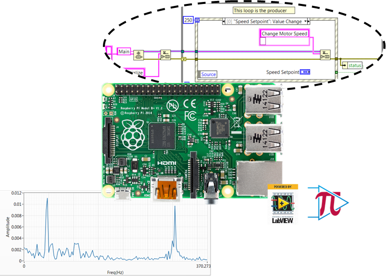 LabVIEW for Raspberry Pi